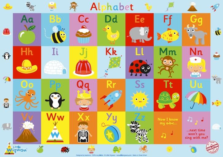 Little Wigwam - Children's Alphabet Poster - A2 size