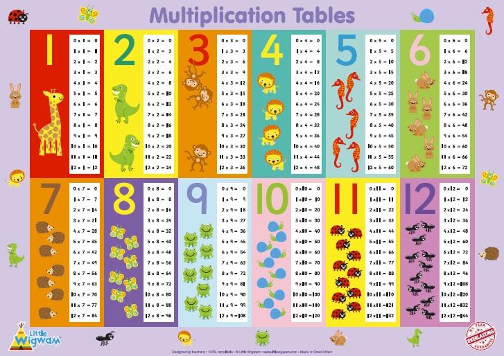 little wigwam children 39 s multiplication tables poster. Black Bedroom Furniture Sets. Home Design Ideas