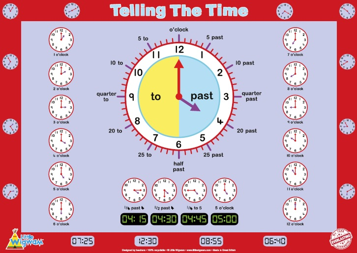 Telling The Time Clock Faces - Yourhelpfulelf