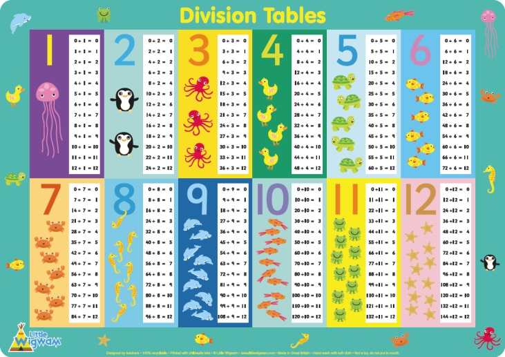 Little wigwam division tables placemat for children for 11 division table
