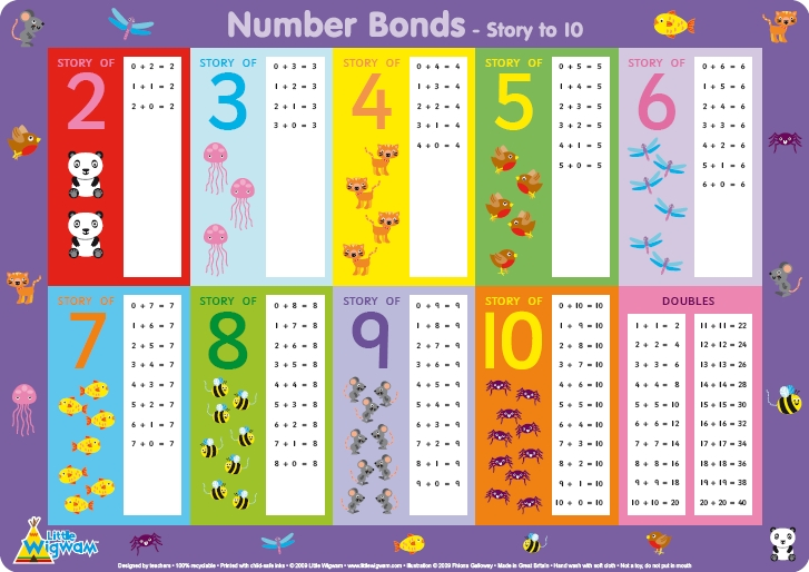 Number Bonds To 10 | New Calendar Template Site